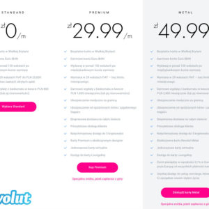 Revolut Opinie